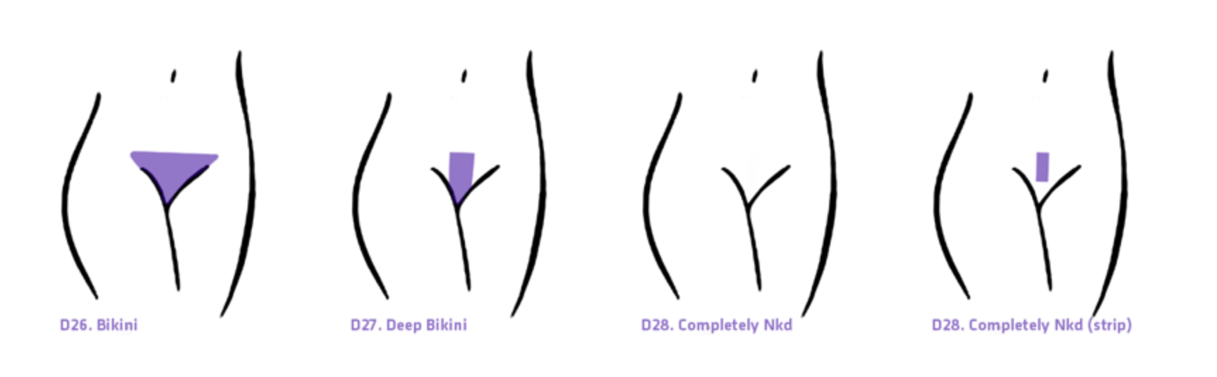 Difference in bikini waxes